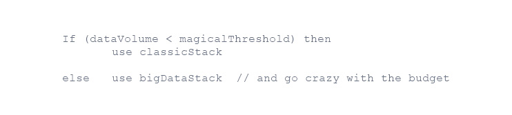 code2-bigdata-1506